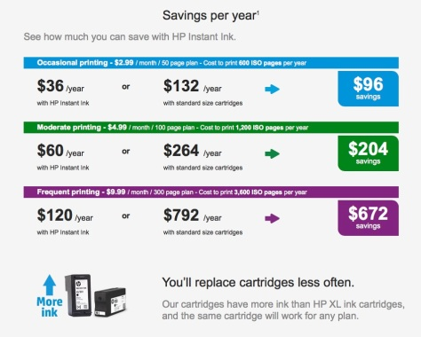 20150725sa-hp-instant-ink-replacement-service-subscription-cost-savings-per-year